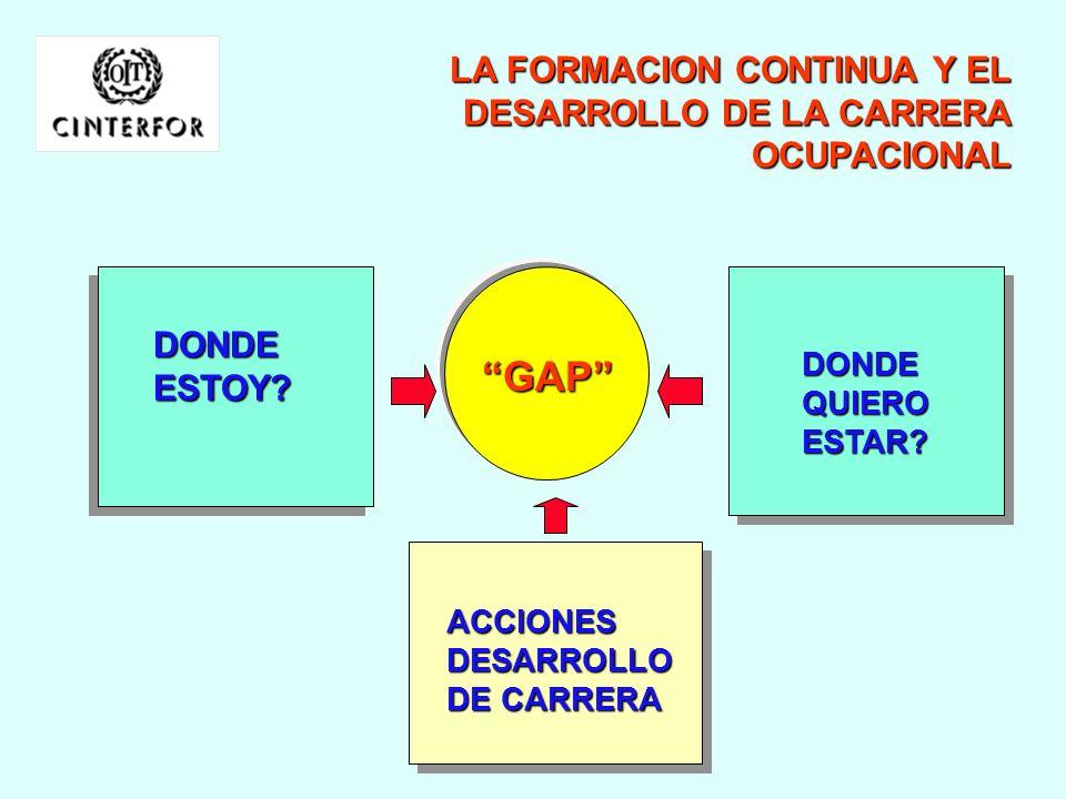 LA FORMACION CONTINUA Y EL DESARROLLO DE LA CARRERA OCUPACIONAL