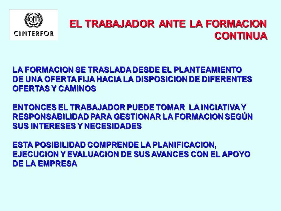 EL TRABAJADOR ANTE LA FORMACION CONTINUA