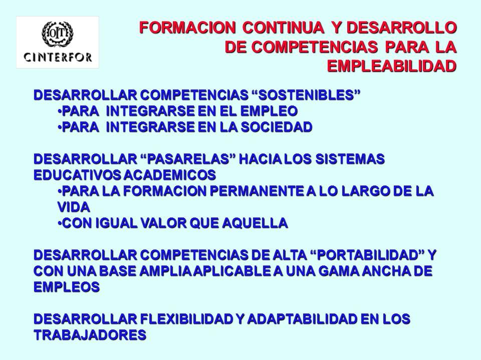 FORMACION CONTINUA Y DESARROLLO DE COMPETENCIAS PARA LA EMPLEABILIDAD