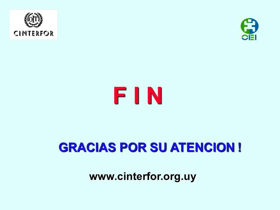 F I N GRACIAS POR SU ATENCION ! www.cinterfor.org.uy