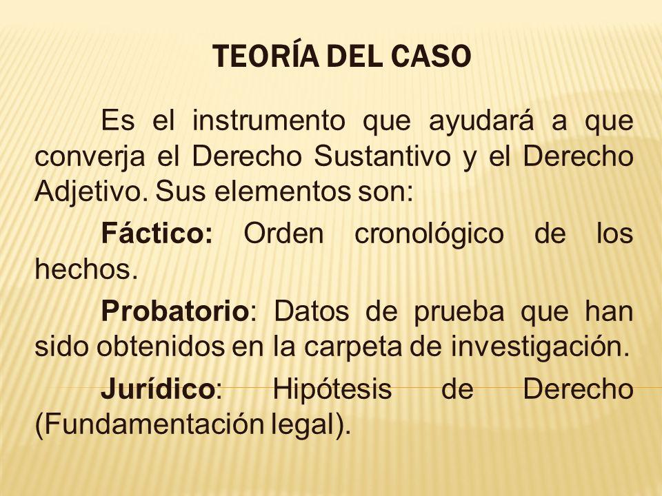 TEORÍA DEL CASO Es el instrumento que ayudará a que converja el Derecho Sustantivo y el Derecho Adjetivo. Sus elementos son: