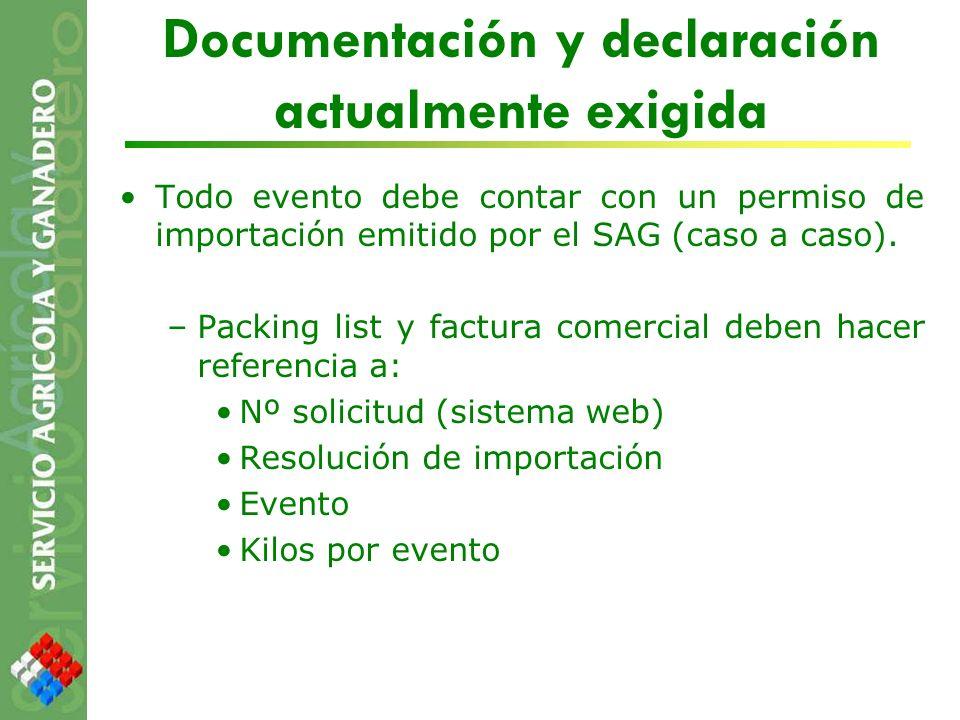 Documentación y declaración actualmente exigida
