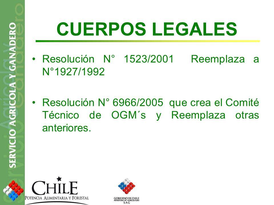 CUERPOS LEGALES Resolución N° 1523/2001 Reemplaza a N°1927/1992