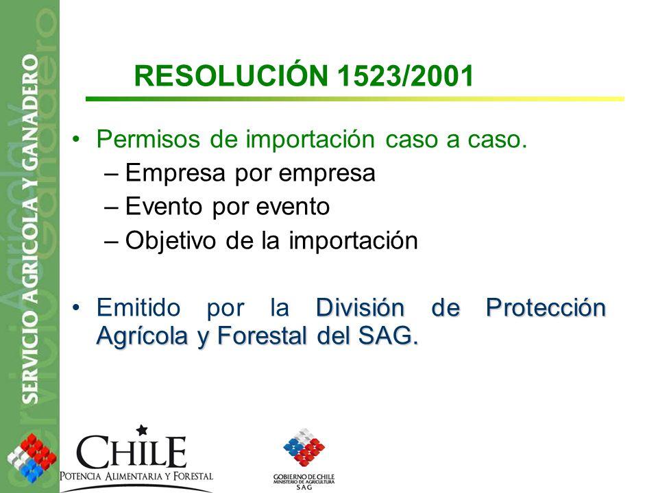 RESOLUCIÓN 1523/2001 Permisos de importación caso a caso.