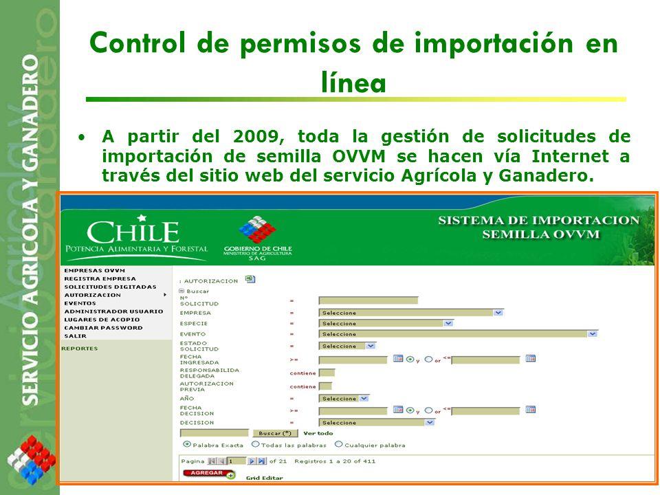 Control de permisos de importación en línea