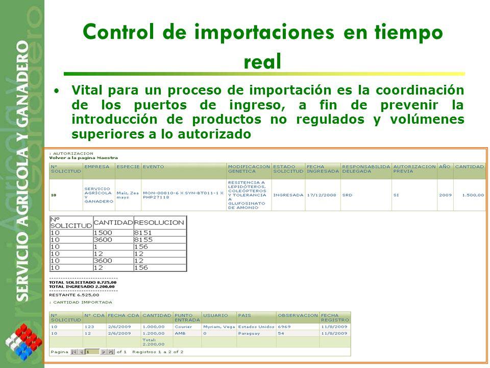 Control de importaciones en tiempo real