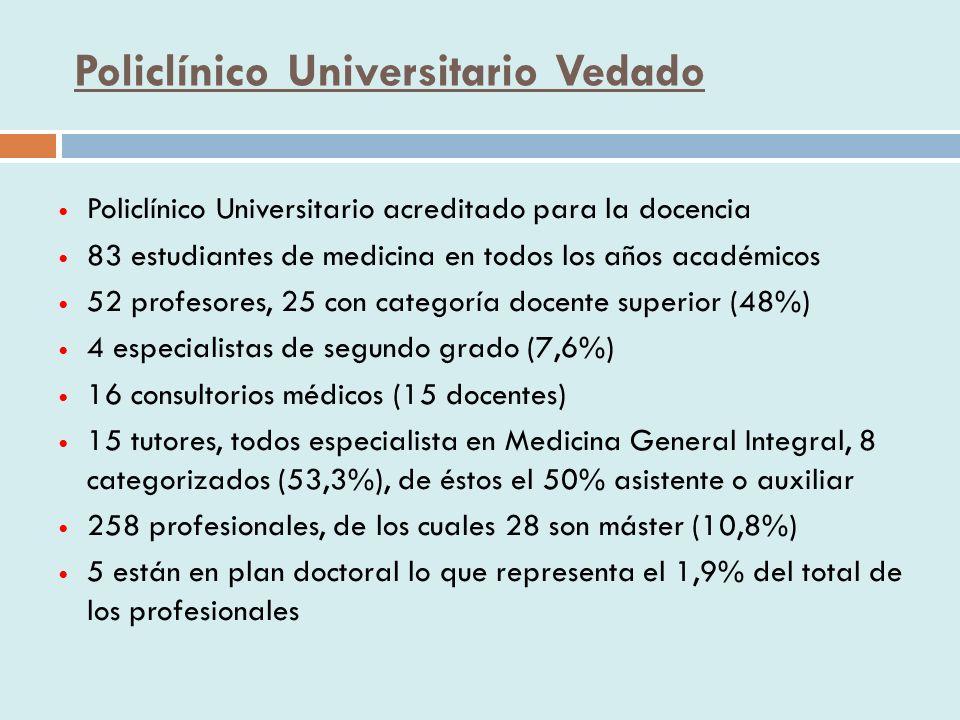 Policlínico Universitario Vedado