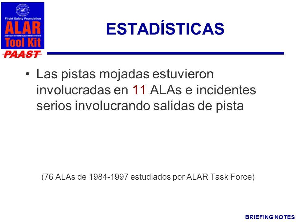 (76 ALAs de 1984-1997 estudiados por ALAR Task Force)