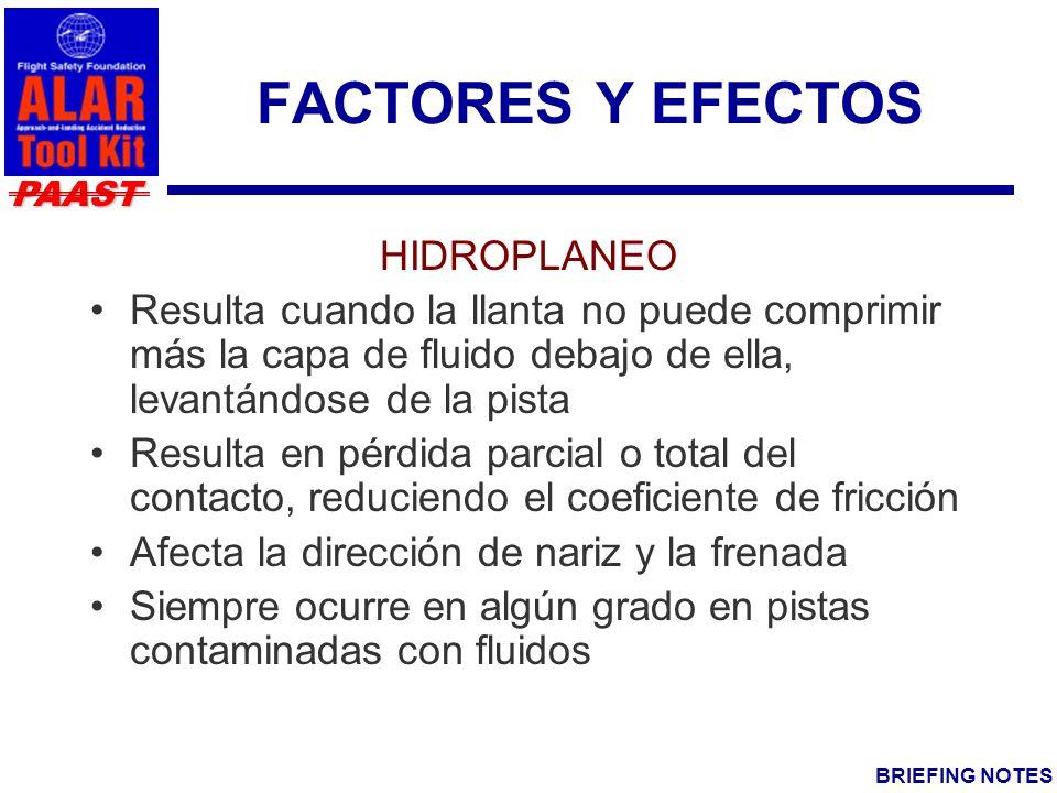 FACTORES Y EFECTOS HIDROPLANEO