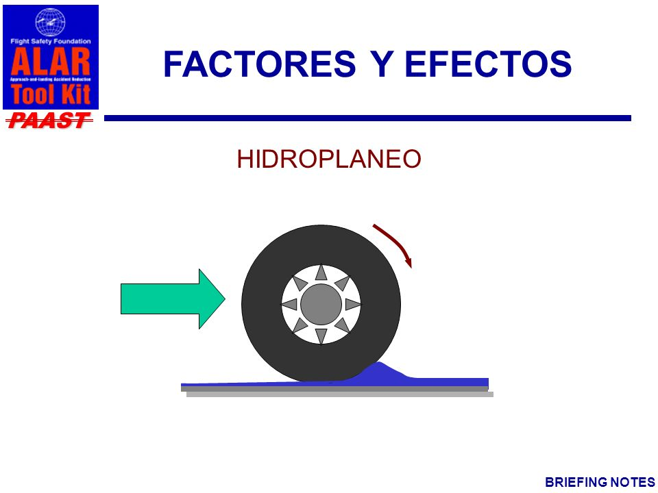 FACTORES Y EFECTOS HIDROPLANEO BRIEFING NOTES
