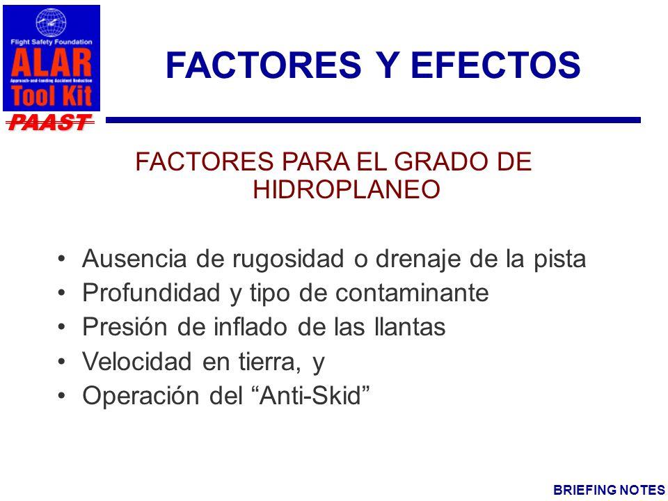 FACTORES PARA EL GRADO DE HIDROPLANEO