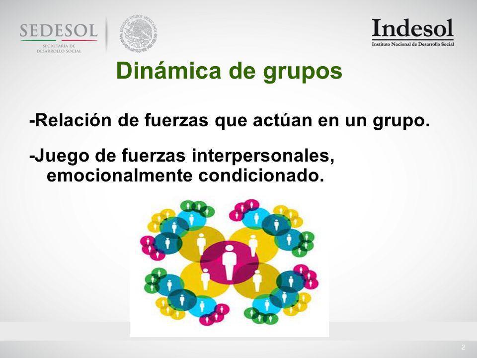 Dinámica de grupos -Relación de fuerzas que actúan en un grupo.