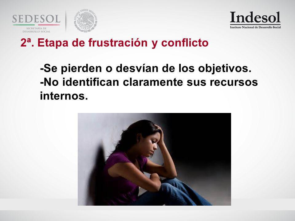 2ª. Etapa de frustración y conflicto