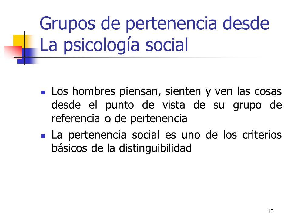 Grupos de pertenencia desde La psicología social
