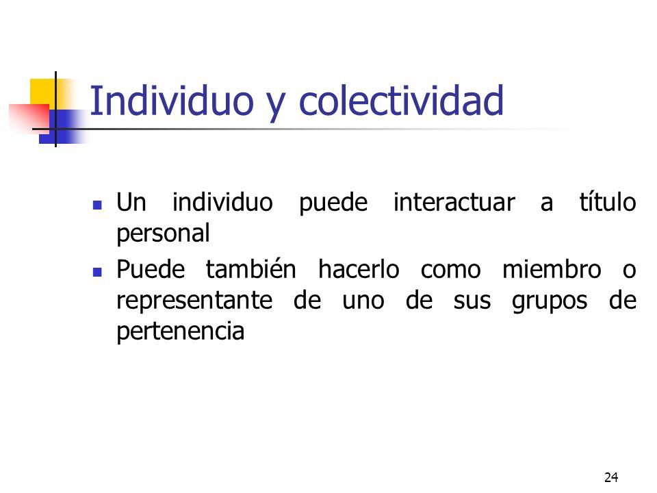 Individuo y colectividad