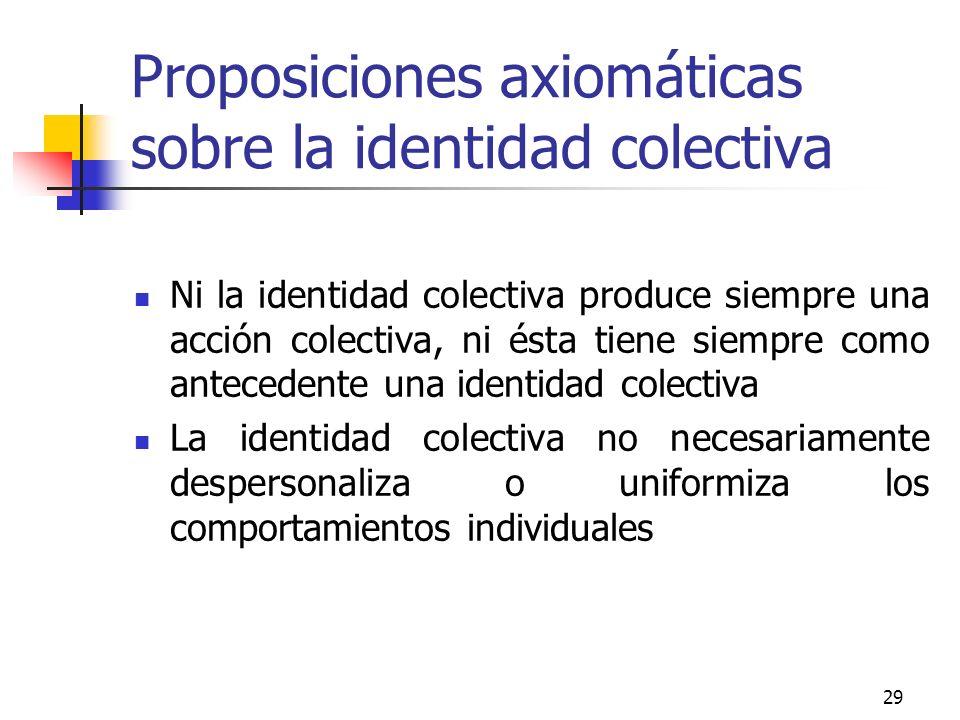 Proposiciones axiomáticas sobre la identidad colectiva