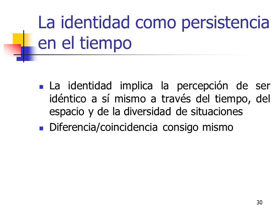 La identidad como persistencia en el tiempo