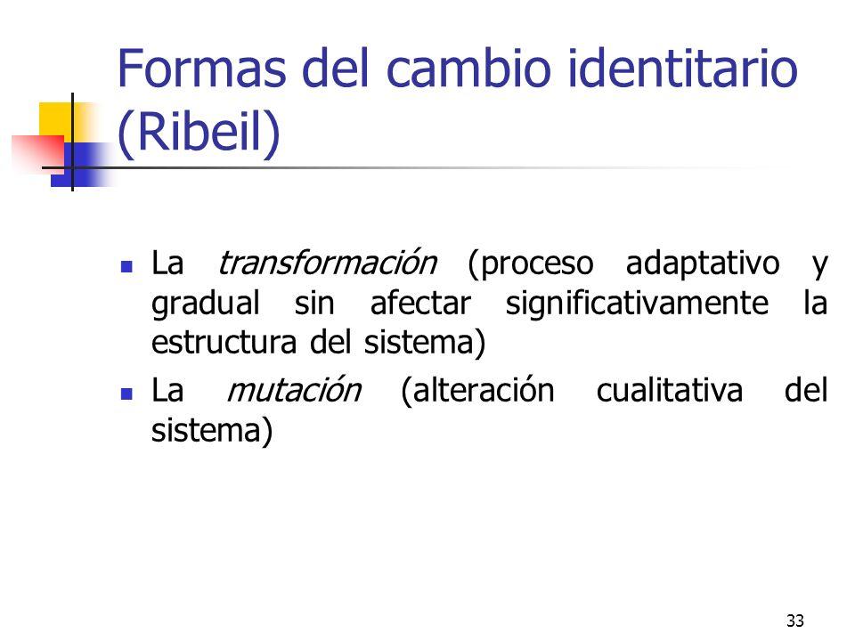 Formas del cambio identitario (Ribeil)