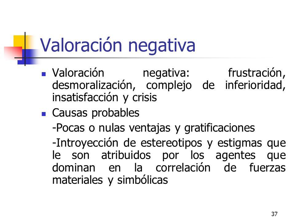 Valoración negativa Valoración negativa: frustración, desmoralización, complejo de inferioridad, insatisfacción y crisis.