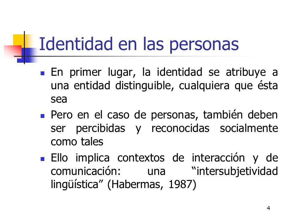 Identidad en las personas