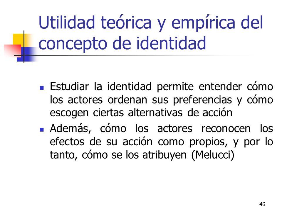 Utilidad teórica y empírica del concepto de identidad