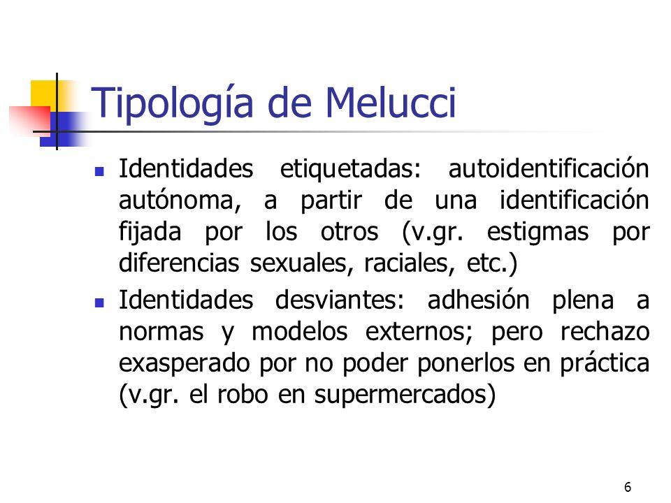 Tipología de Melucci