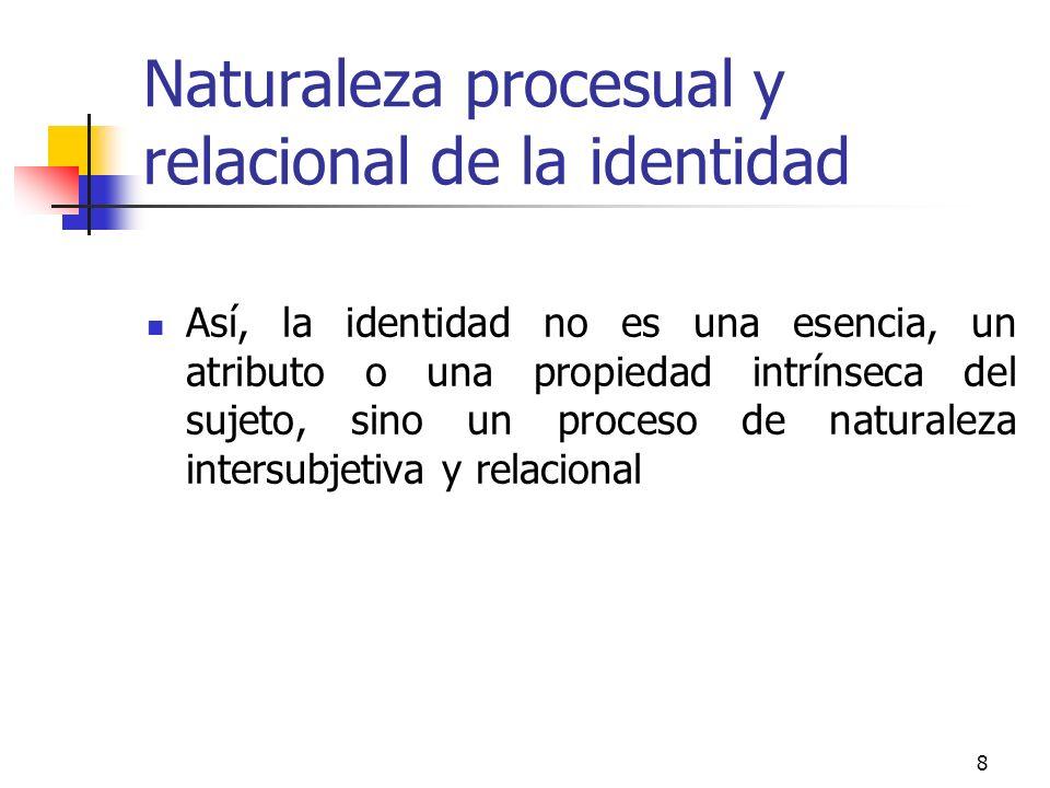 Naturaleza procesual y relacional de la identidad