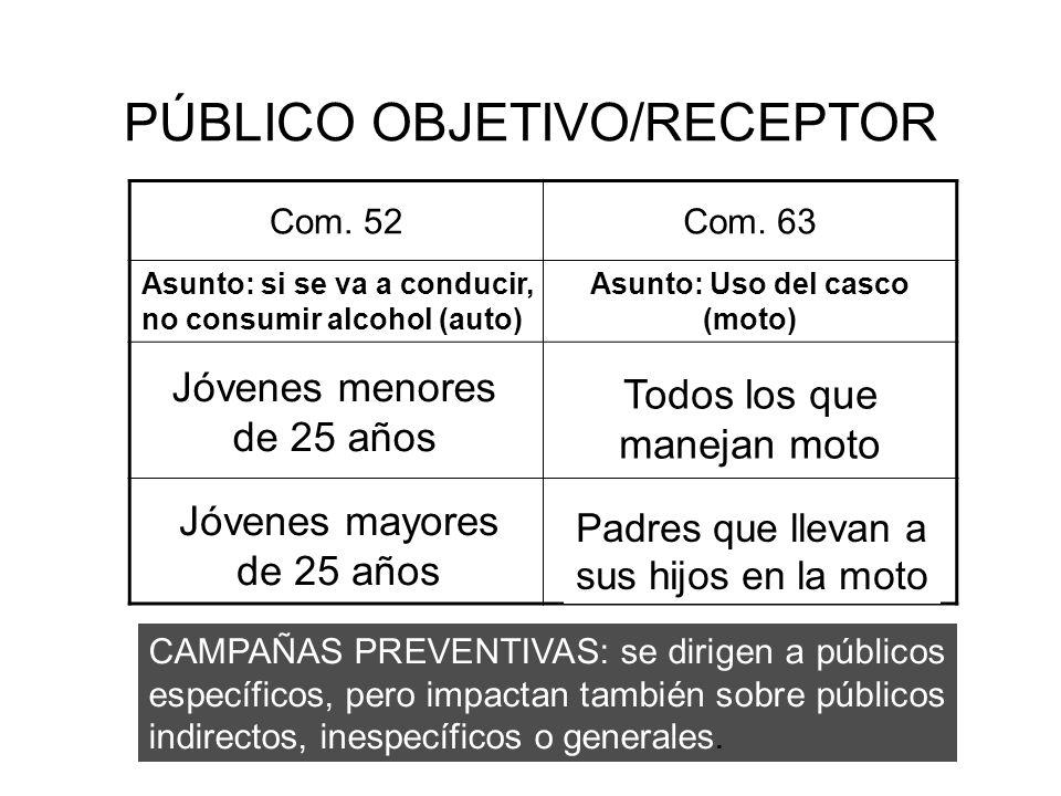PÚBLICO OBJETIVO/RECEPTOR