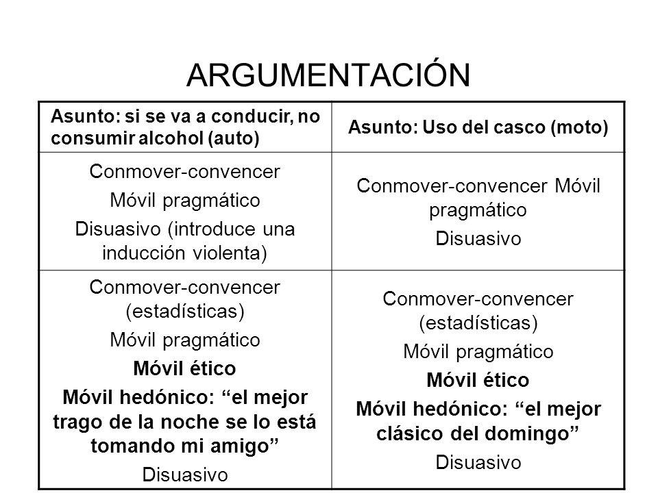 ARGUMENTACIÓN Conmover-convencer Conmover-convencer Móvil pragmático