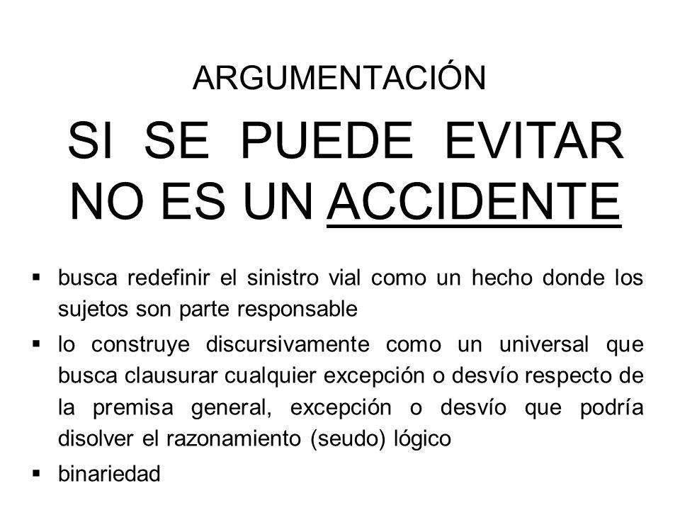 SI SE PUEDE EVITAR NO ES UN ACCIDENTE ARGUMENTACIÓN