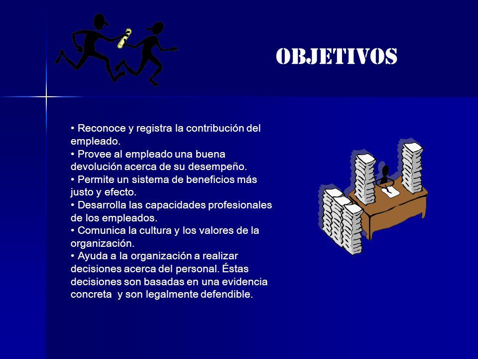 OBJETIVOS Reconoce y registra la contribución del empleado.