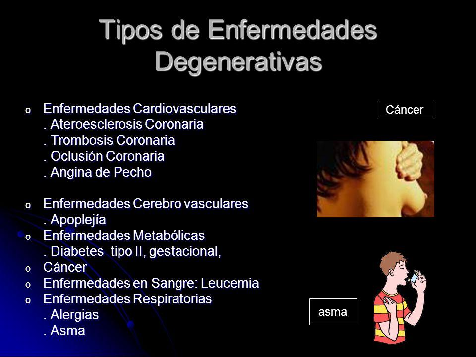 Tipos de Enfermedades Degenerativas