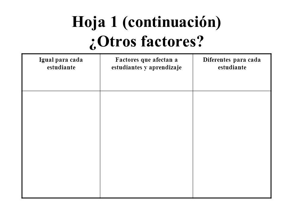Hoja 1 (continuación) ¿Otros factores