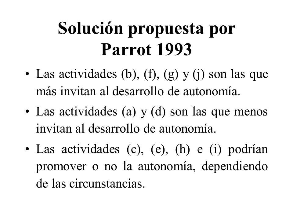 Solución propuesta por Parrot 1993