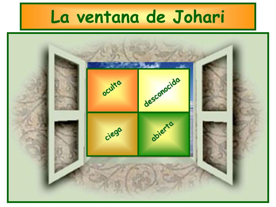 La ventana de Johari ciega abierta desconocida oculta
