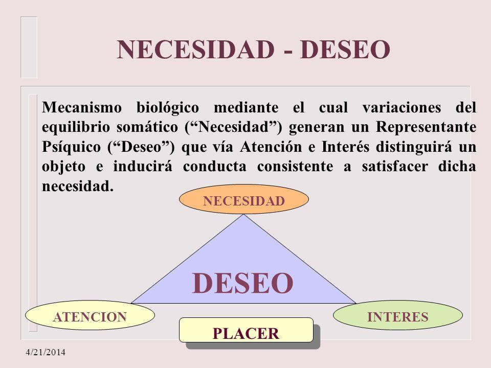 DESEO NECESIDAD - DESEO