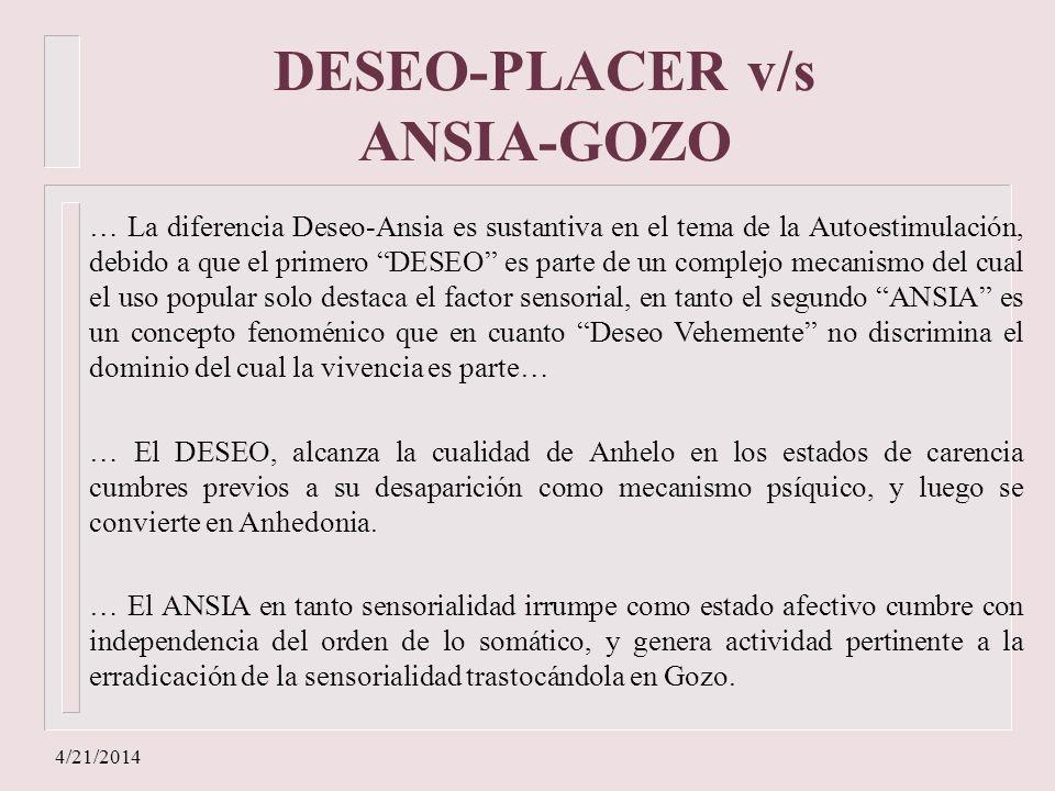 DESEO-PLACER v/s ANSIA-GOZO
