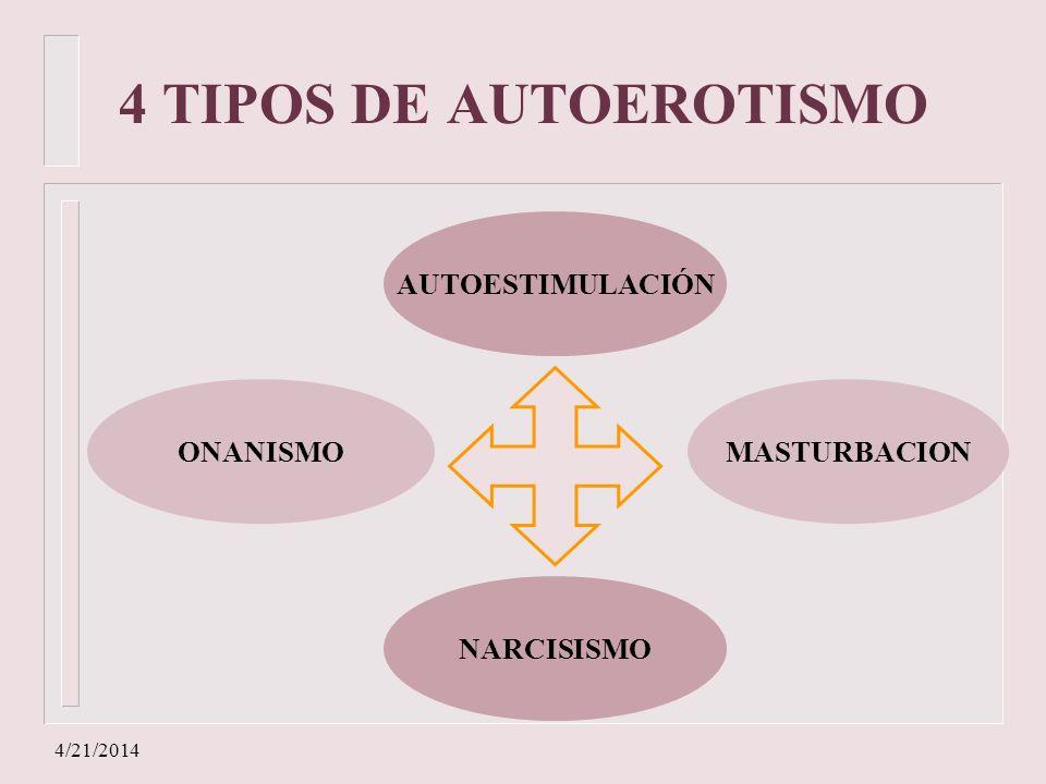 4 TIPOS DE AUTOEROTISMO AUTOESTIMULACIÓN ONANISMO MASTURBACION