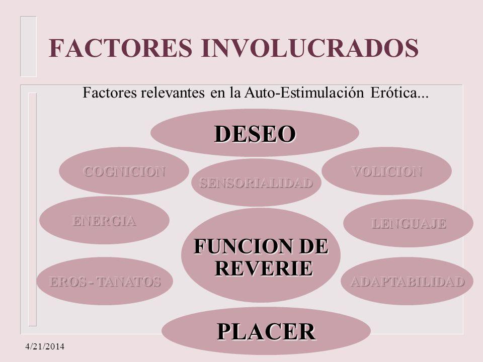FACTORES INVOLUCRADOS