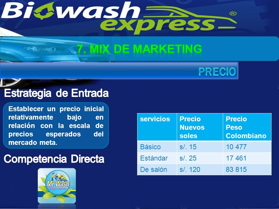 7. MIX DE MARKETING Precio Estrategia de Entrada Competencia Directa