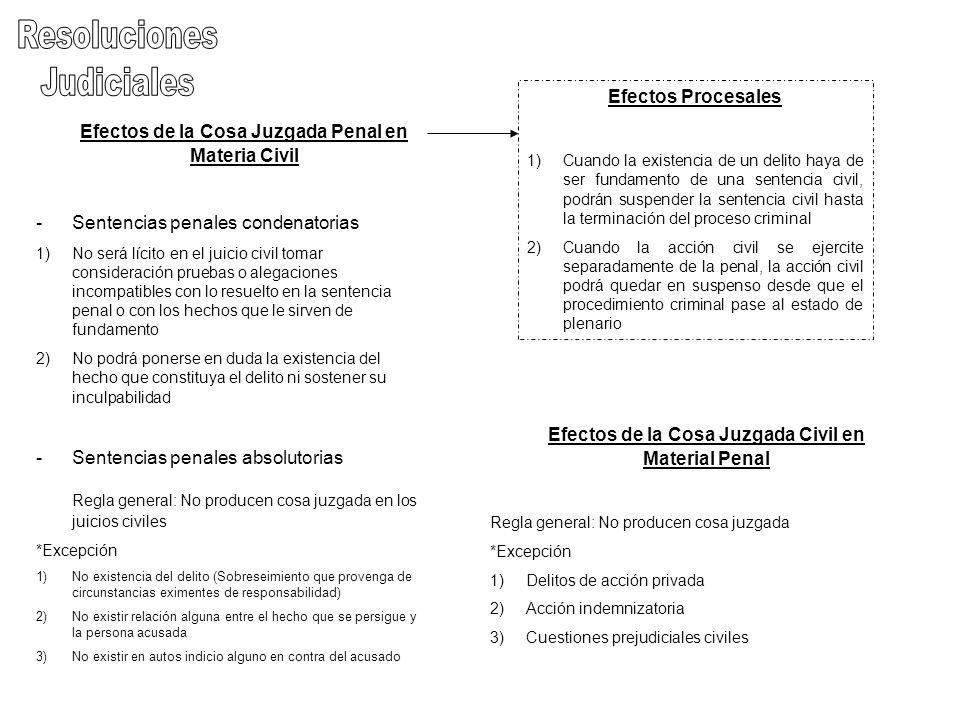 Resoluciones Judiciales