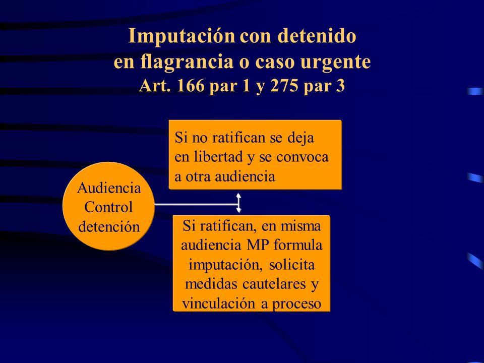 Imputación con detenido en flagrancia o caso urgente Art