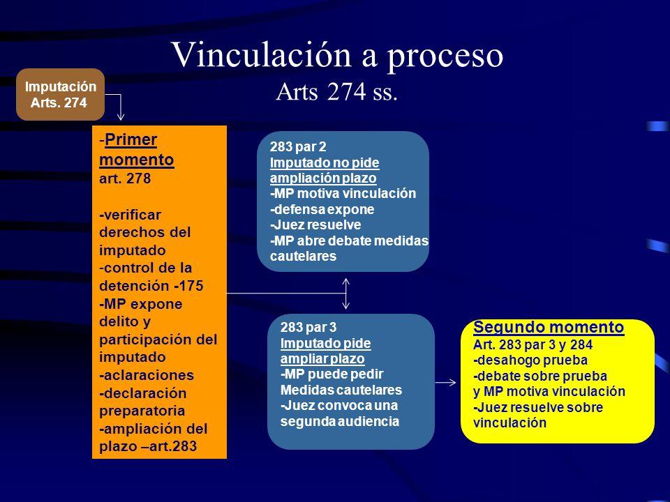 Vinculación a proceso Arts 274 ss.