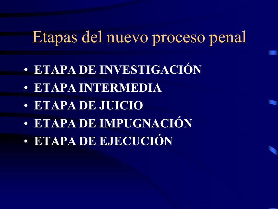 Etapas del nuevo proceso penal