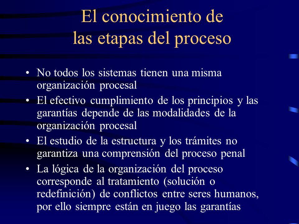 El conocimiento de las etapas del proceso