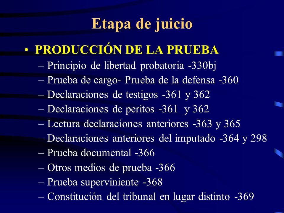 Etapa de juicio PRODUCCIÓN DE LA PRUEBA