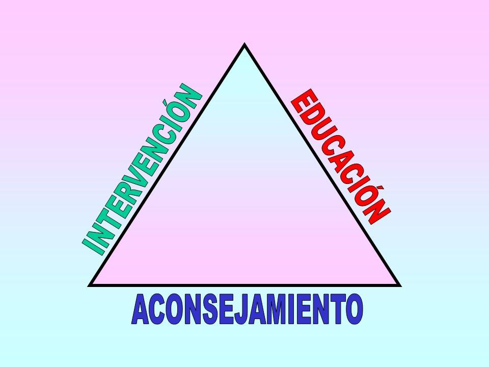 EDUCACIÓN INTERVENCIÓN ACONSEJAMIENTO