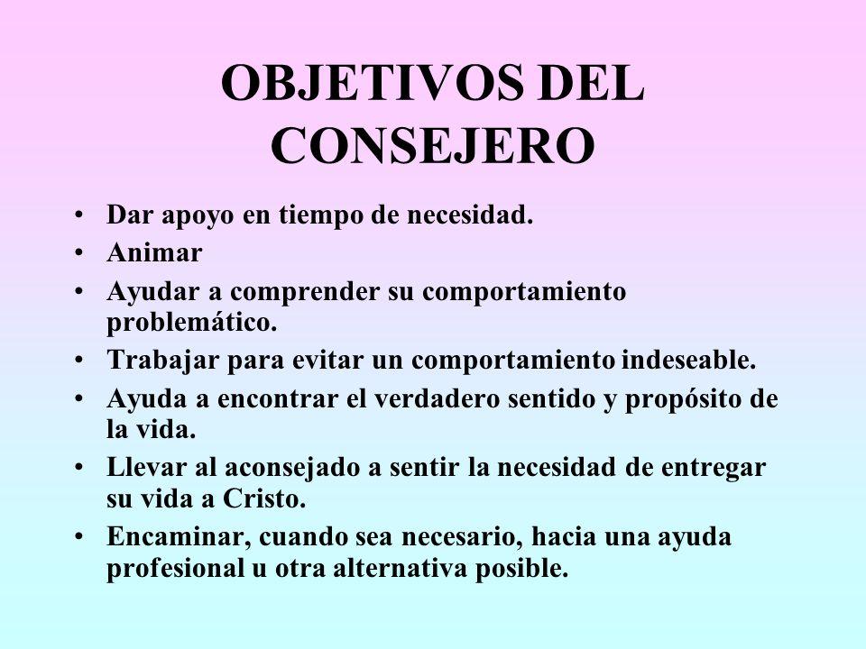 OBJETIVOS DEL CONSEJERO
