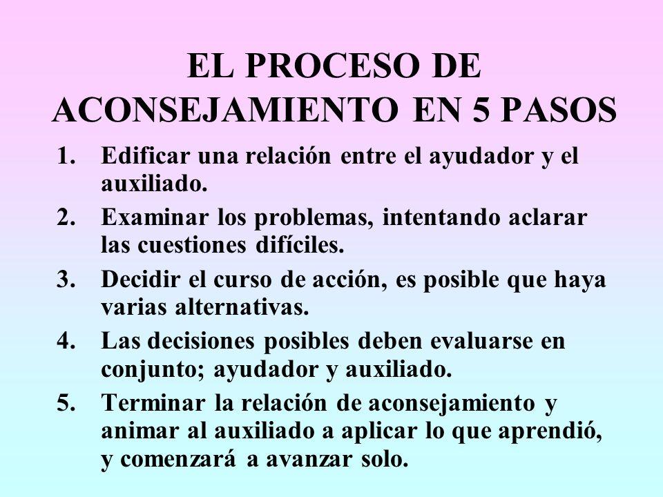 EL PROCESO DE ACONSEJAMIENTO EN 5 PASOS