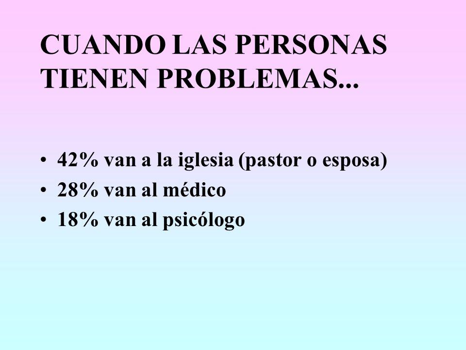 CUANDO LAS PERSONAS TIENEN PROBLEMAS...